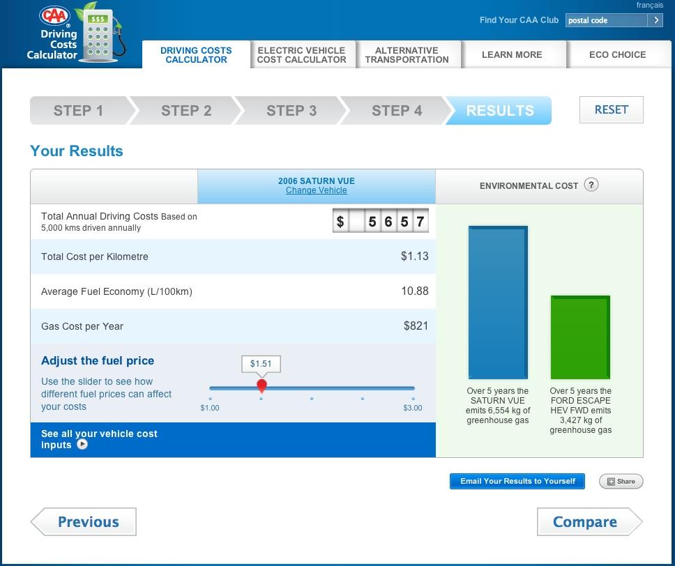 CAA Driving Costs Calculator
