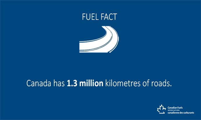 Blog fact 1.3 million km of roads