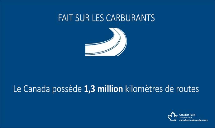 1,3 MILLION km de routes au Canada