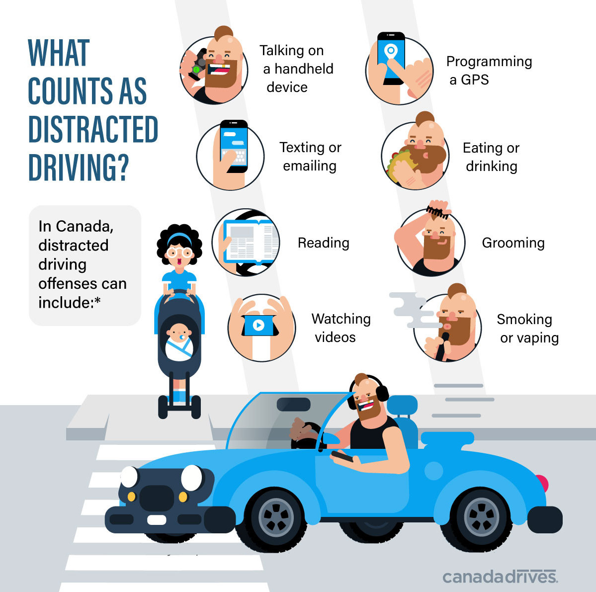 infographic what counts as distracted driving